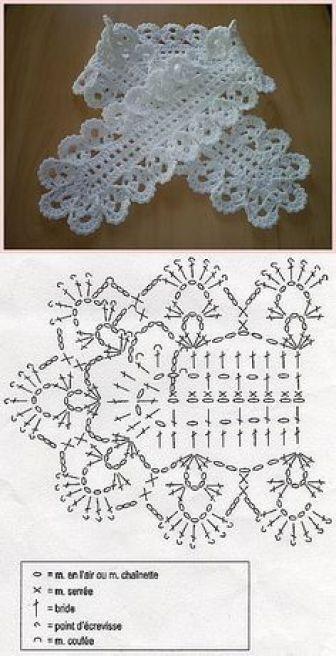 Узоры для осенних шарфиков 0