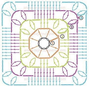 Чехол на подушку, вяжем из мотивов крючком 1