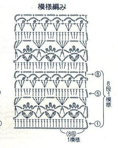 Шикарная юбка крючком 2