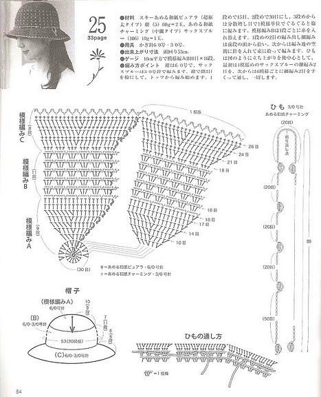 Плотная шляпка, связанная крючком 1