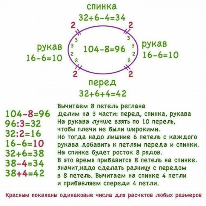 Как правильно рассчитать реглан. 0