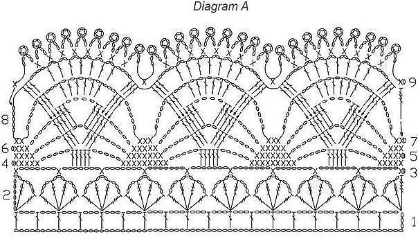 Схемы для вязаной каймы 3