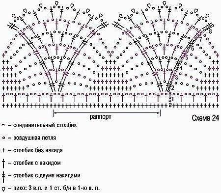 Схемы для вязаной каймы 5