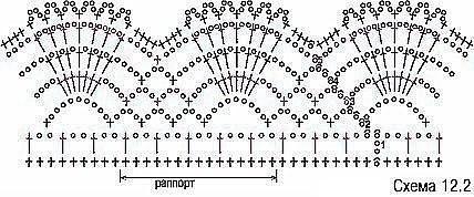 Схемы для вязаной каймы 1