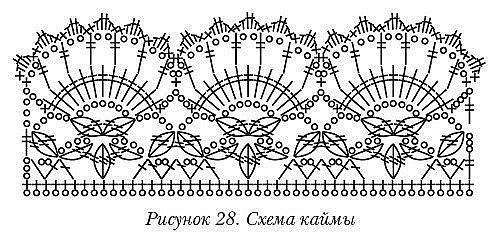 Схемы для вязаной каймы 6