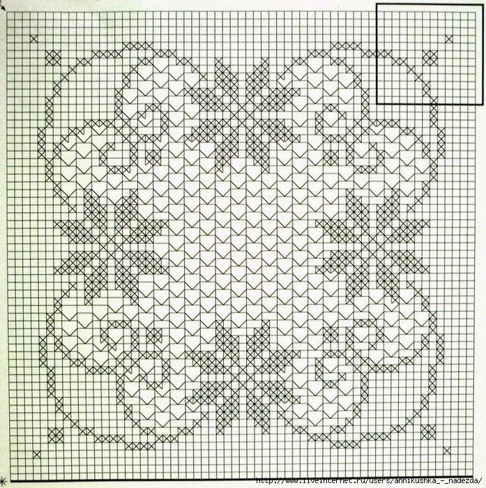 Вязание филейных салфеток и их схемы